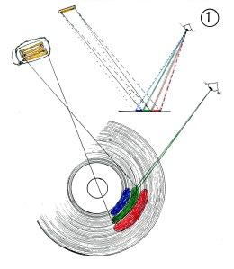 CD光分散光路