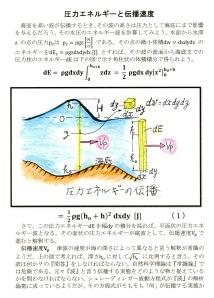 圧力エネルギーと伝播速度1