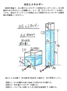 水圧とエネルギー①