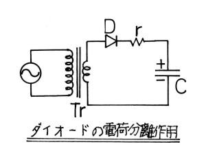 ダイオードの電荷分離作用