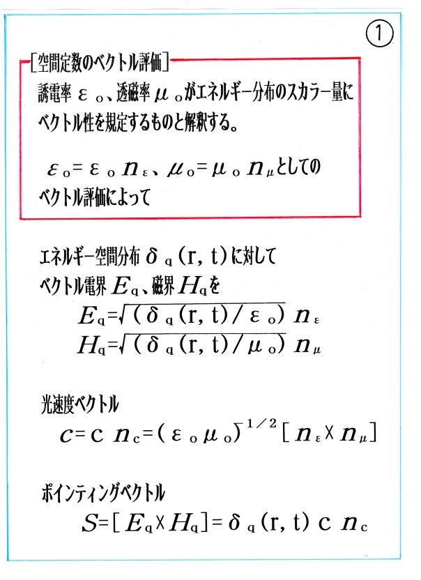 空間定数のベクトル評価