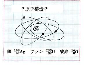 ?原子構造?