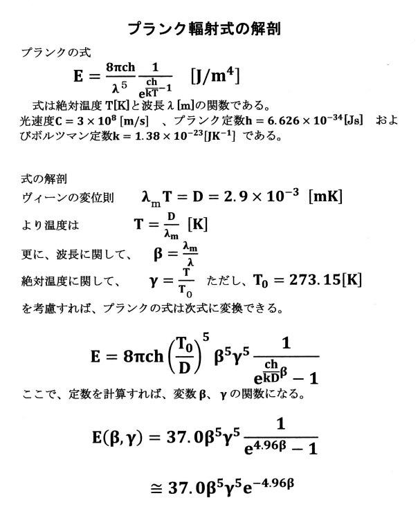 プランク輻射式の解剖