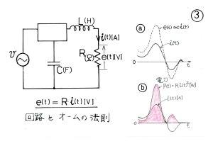 回路とオームの法則