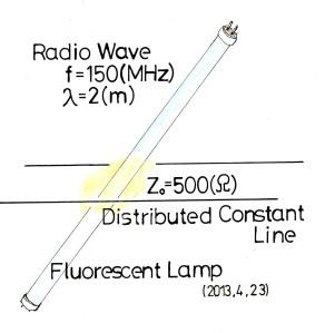 蛍光灯の定在波点灯