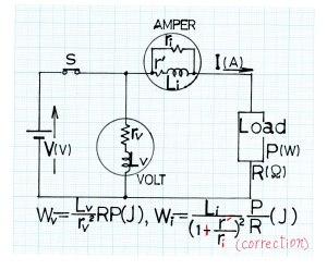 電流計・電圧計訂正
