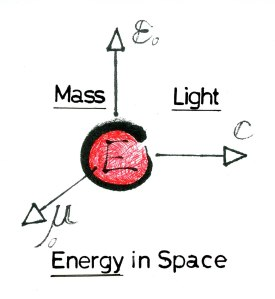 Energy in Space