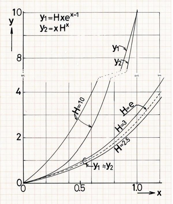 2013_0624_091932-指数関数例(1)