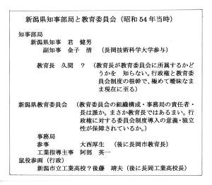 新潟県知事部局等