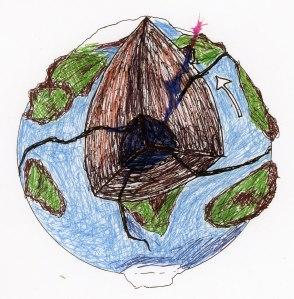 地球核と地殻運動