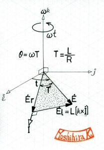 四次元空間ベクトル