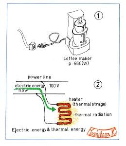 電気と熱エネルギー