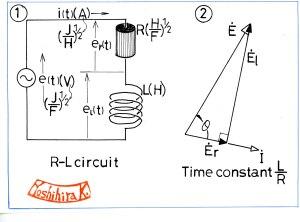 R-L回路と時定数