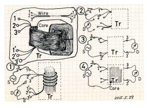 変圧器診断