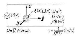 単相交流の電圧