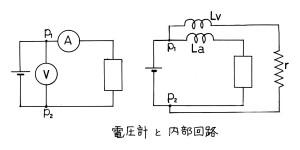 電圧計と内部回路