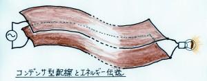 コンデンサ型配線