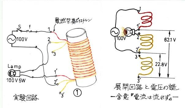 実験と電圧