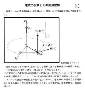 直線電流と周辺