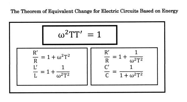 等価変換定理