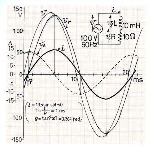 電気回路特性と定数