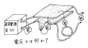 電圧とは何か?