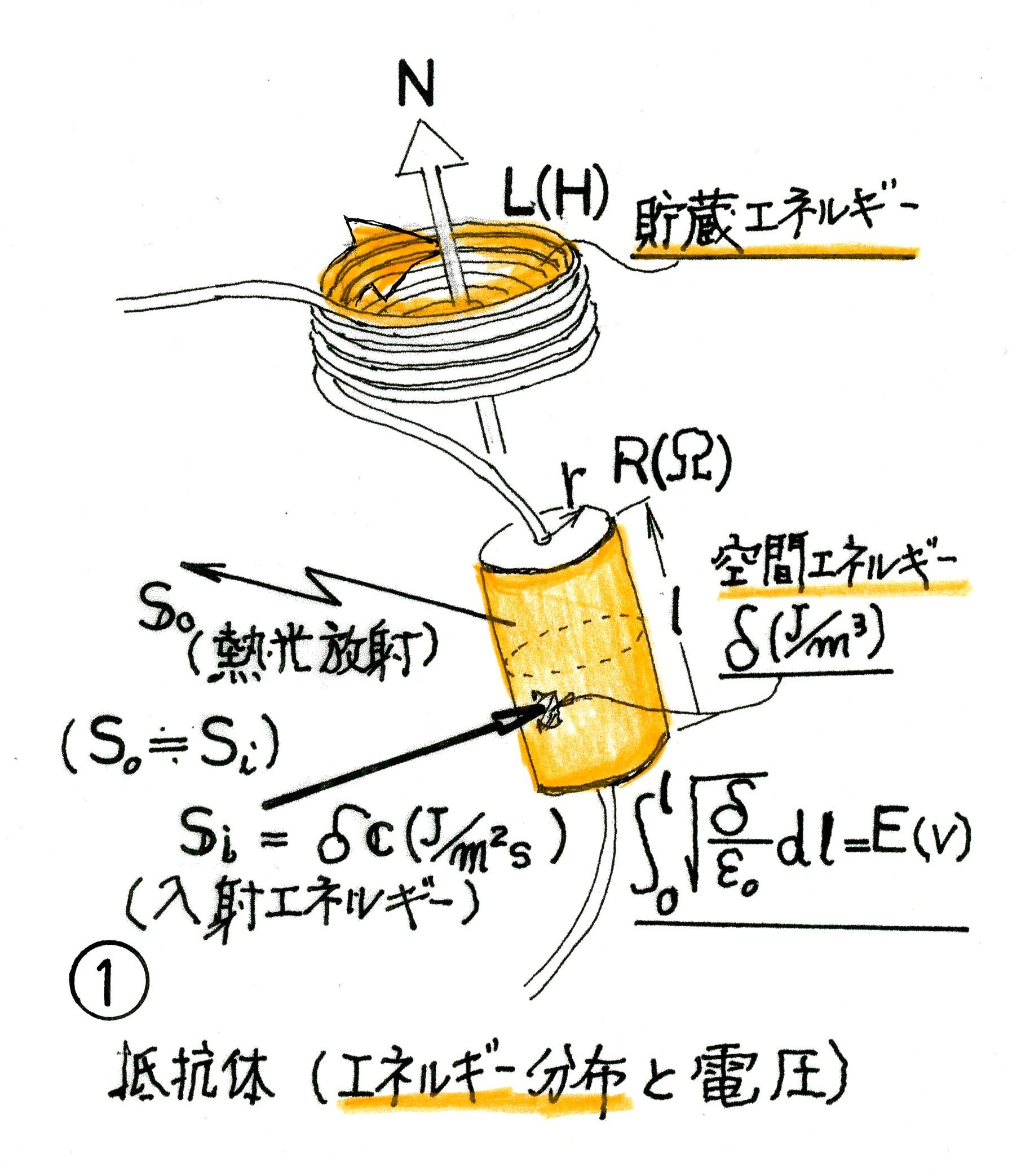 抵抗体(エネルギーと電圧)