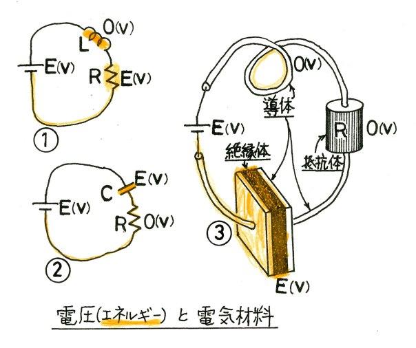 電圧と電気要素
