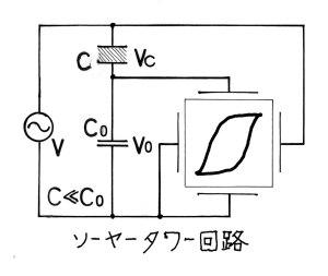 ソーヤータワー回路