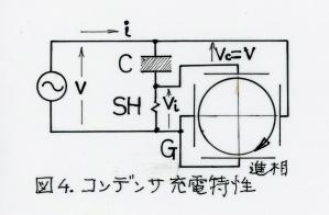図4.コンデンサの充電特性