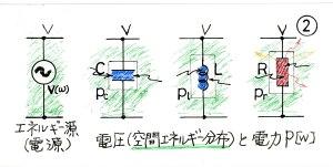 電圧と電力