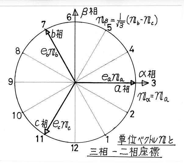 単位ベクトルと三相ー二相座標