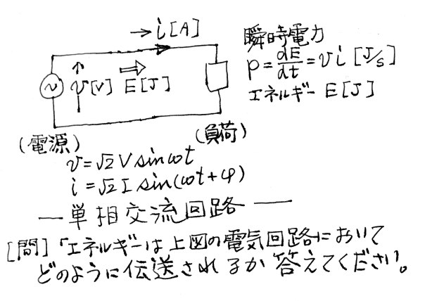 単相交流回路のエネルギー伝送問題