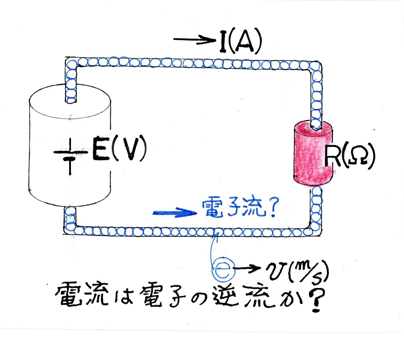 電流は電子の逆流か?